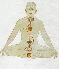 Chakra11